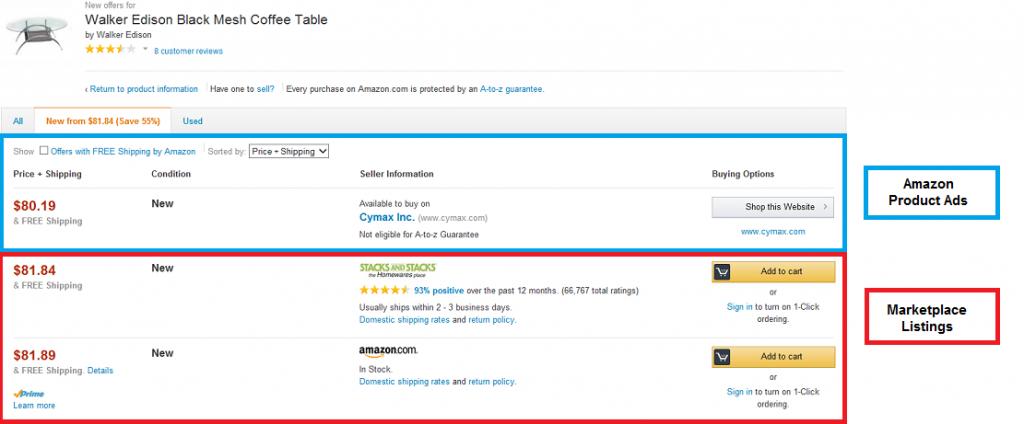 Amazon Product Ads Update January 2014