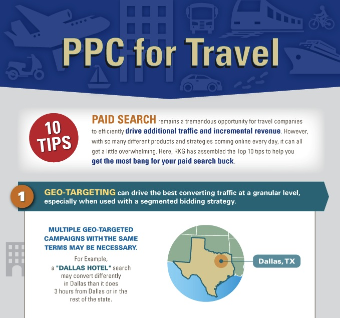 PPC Tips for Travel Marketers