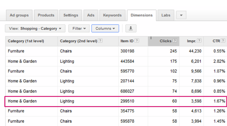 google-shopping-campaigns-ui-report