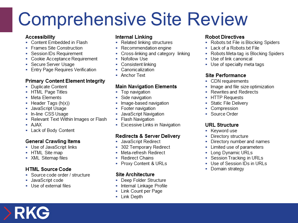 RKG's SEO site audit factors