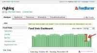 google feedfetcher hiccup feedburner